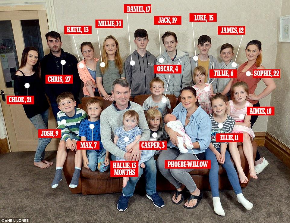 Cea mai numeroasă familie din Anglia: a împlinit o lună cel de al 20-lea copil
